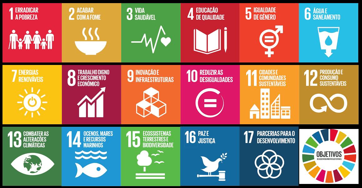 objetivos de desenvolvimento sustentável –ODS