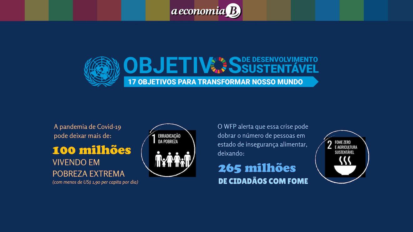 pandemia DE COVID-19 e os ODS