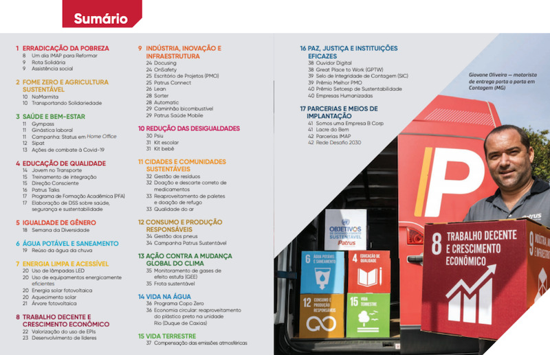 Patrus - relatório de sustentabilidade índice
